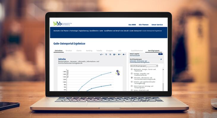 QuBe-Datenportal