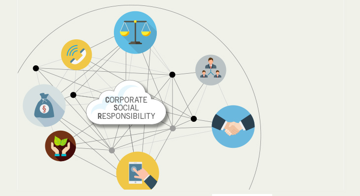 EU Disclosure Requirements