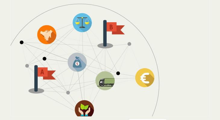Corporate Social Responsibility (CSR) Module