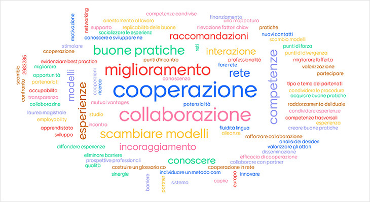 New Study addresses German-Italian Cooperation in Vocational Education and Training