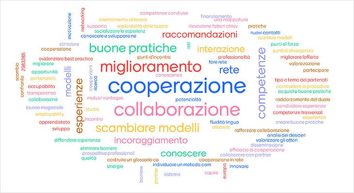 Neue Studie widmet sich deutsch-italienischen Kooperationen in der Berufsbildung