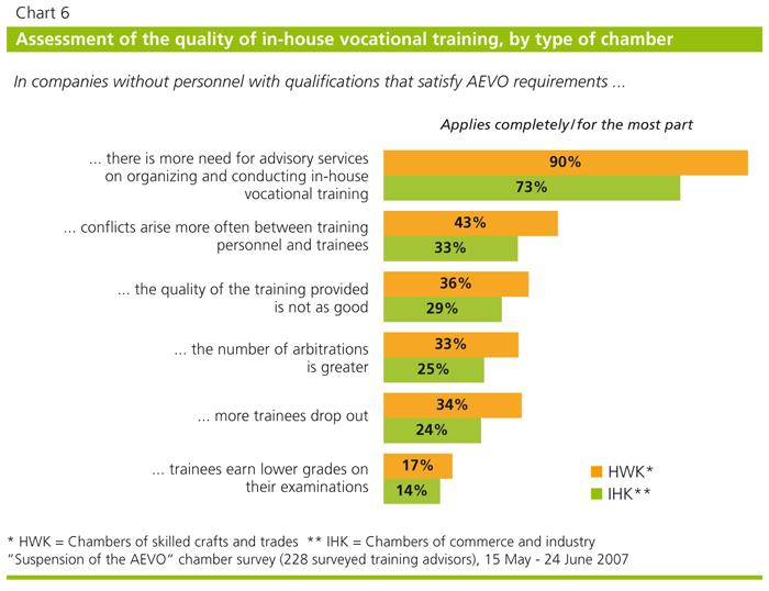 Training Report | Bibb Bibb Report 3 07 More Training Companies More Training