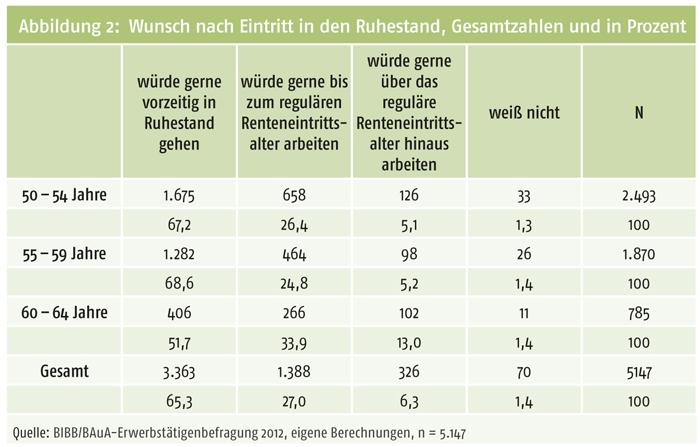 Dem Urteil vom (VI R 41/13, BStBl II , 39) liegt folgender Sachverhalt zugrunde: Die Kläger erzielten als Ruhestandsbeamte des Bundeseisenbahnvermögens (BEV) neben ihren Versorgungsbezügen geldwerte Vorteile in Form von Fahrvergünstigungen durch die Deutsche Bahn AG (DB AG) und zwar in Höhe von ,46 € für den Kläger und ,76 € für die Klägerin.
