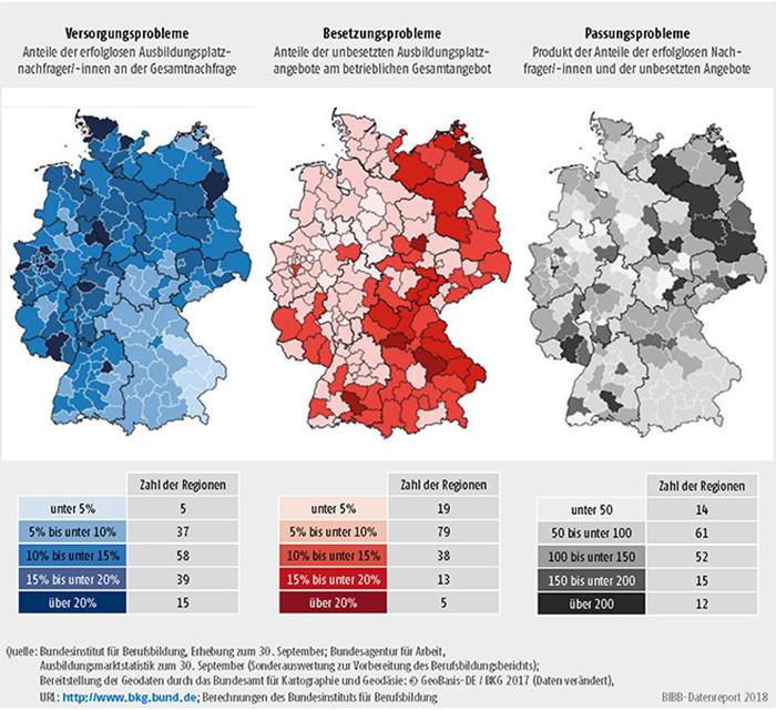 Schaubild A1.1.2-1: Regionale Unterschiede in den Versorgungs-, Besetzungs- und Passungsproblemen 2017
