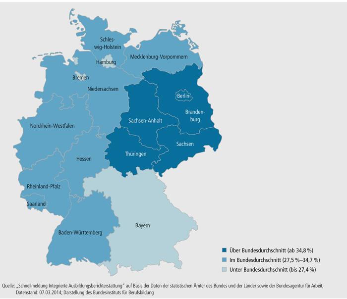 """Schaubild A5-1: Die """"schulische"""" Berufsausbildung in den Ländern 2013 (100 % = Anfänger/ -innen im iABE-Sektor """"Berufsausbildung"""")"""