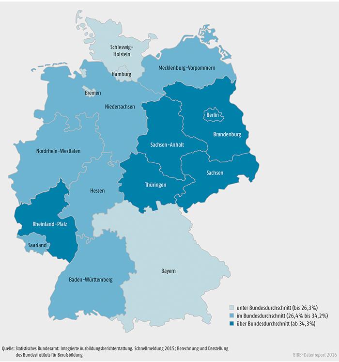 """Schaubild A5.1-1: Anteil der Anfänger/-innen einer schulischen Berufsausbildung am Sektor """"Berufsausbildung"""" in den Ländern 2015 (in %)"""