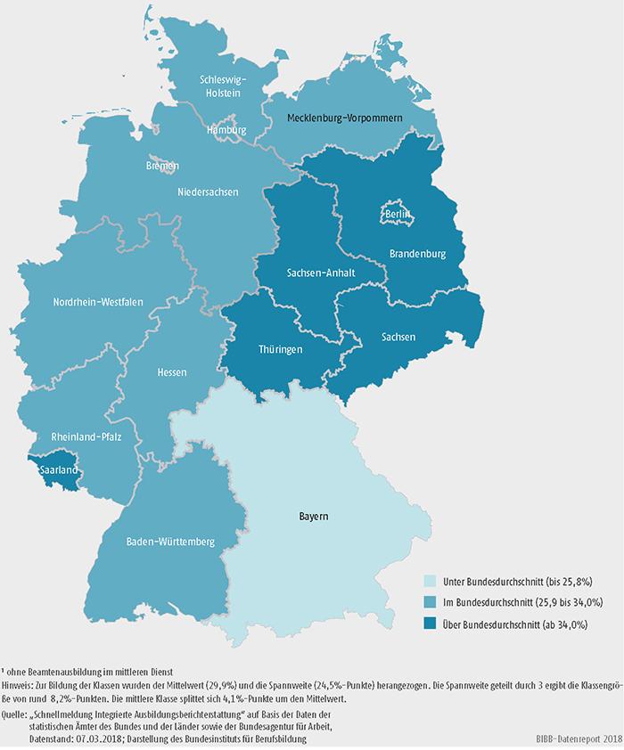 """Schaubild A6.1.2-2: Schulische Berufsausbildung in den Ländern 2017 (100% = Anfänger/-innen im Sektor """"Berufsausbildung"""")"""