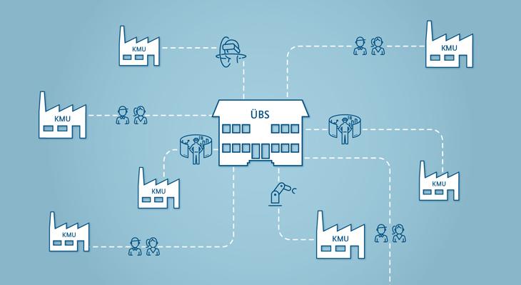 Sonderprogramm ÜBS-Digitalisierung: Neue Förderbekanntmachung erschienen