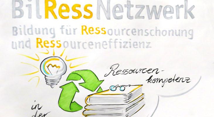 BilRess-Webseminare zur Ressourcenschonung
