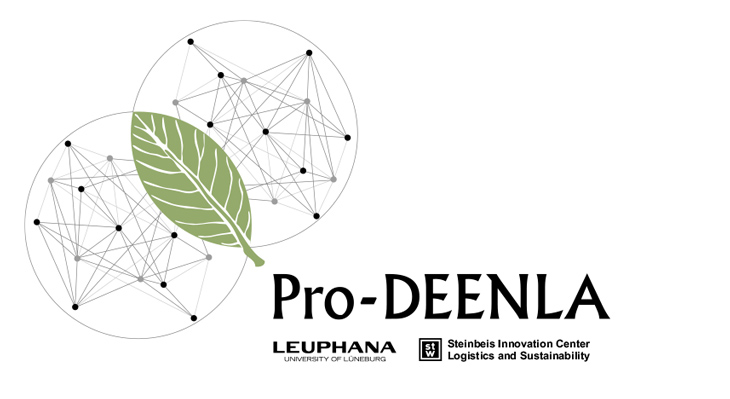 Sustainability in the Transport and Logistic Sector