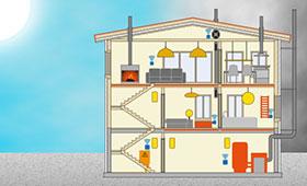 Energetisch sanieren – gewerkeübergreifende berufliche Handlungskompetenz